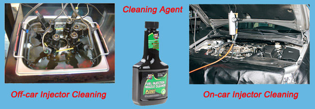 injector-cleaning-methods